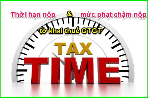 Mức phạt chậm nộp kê khai thuế
